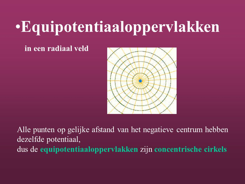 Equipotentiaaloppervlakken in een radiaal veld Alle punten op gelijke afstand van het negatieve centrum hebben dezelfde potentiaal, dus de equipotentiaaloppervlakken zijn concentrische cirkels