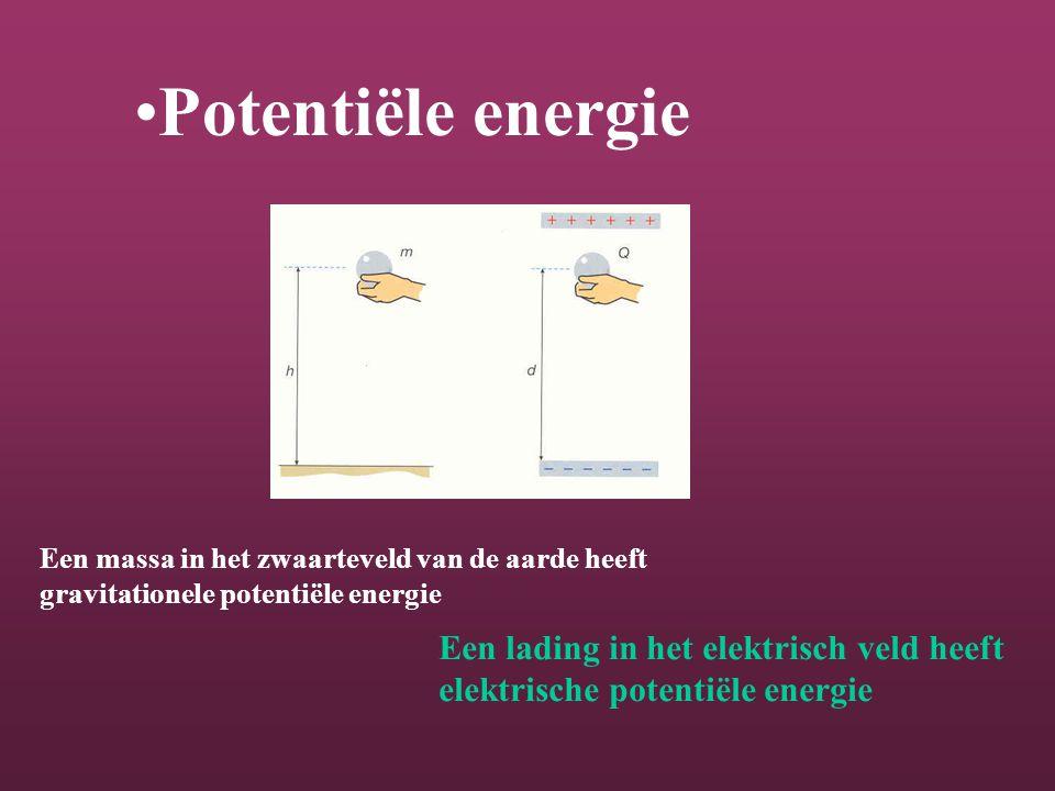 Potentiële energie Een massa in het zwaarteveld van de aarde heeft gravitationele potentiële energie Een lading in het elektrisch veld heeft elektrische potentiële energie