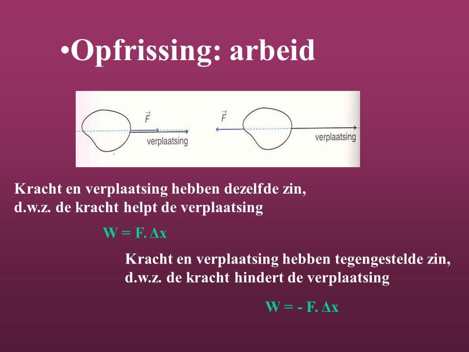 Opfrissing: arbeid Kracht en verplaatsing hebben dezelfde zin, d.w.z.