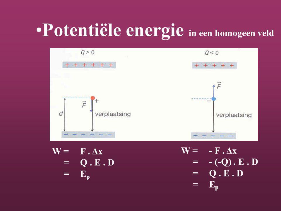 Potentiële energie in een homogeen veld W = F.Δx =Q.