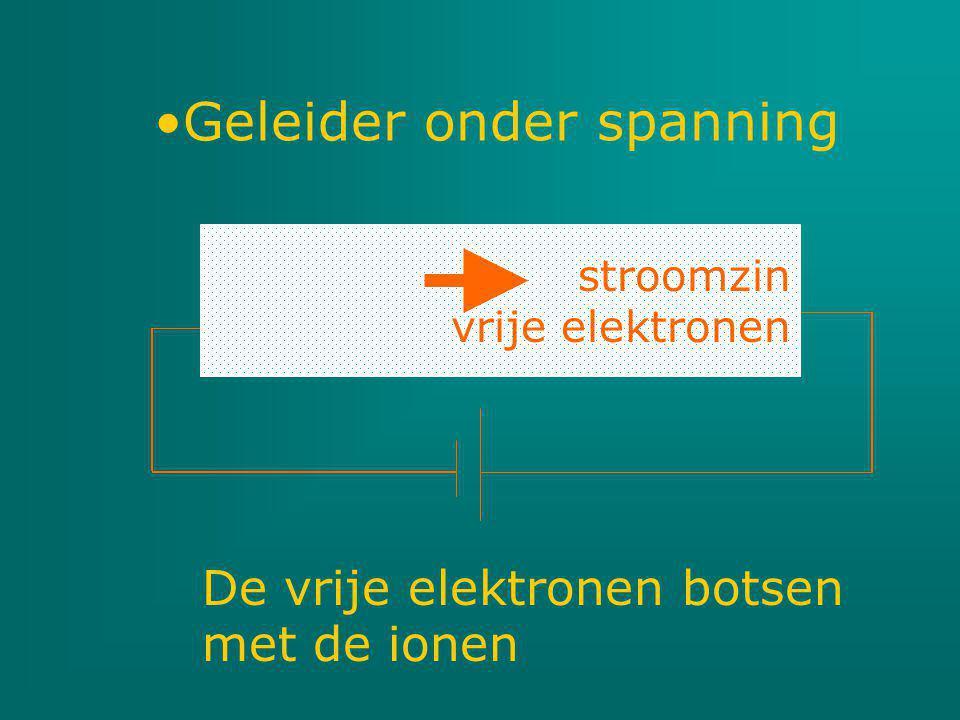 Geleider onder spanning De vrije elektronen botsen met de ionen stroomzin vrije elektronen