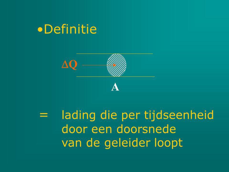 Definitie = lading die per tijdseenheid door een doorsnede van de geleider loopt QQ A