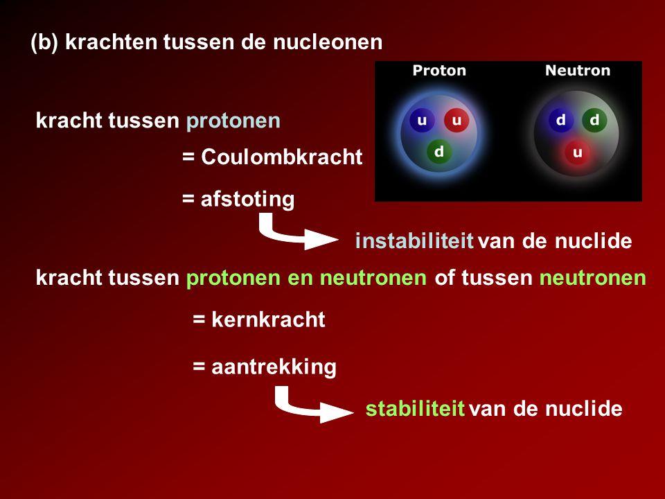 kracht tussen protonen = Coulombkracht kracht tussen protonen en neutronen of tussen neutronen (b) krachten tussen de nucleonen = afstoting instabilit