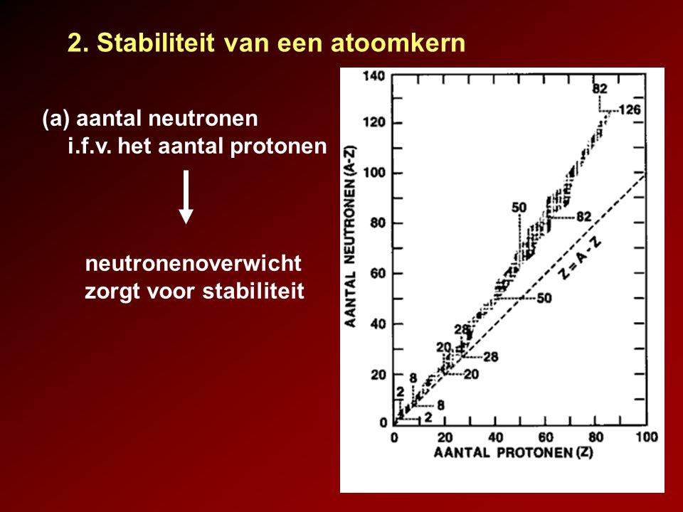 2. Stabiliteit van een atoomkern (a) aantal neutronen i.f.v. het aantal protonen neutronenoverwicht zorgt voor stabiliteit