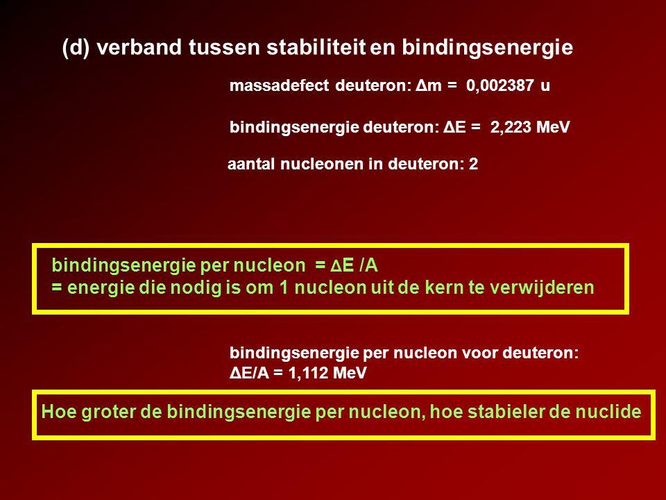 (d) verband tussen stabiliteit en bindingsenergie massadefect deuteron: Δm = 0,002387 u bindingsenergie per nucleon = Δ E /A = energie die nodig is om