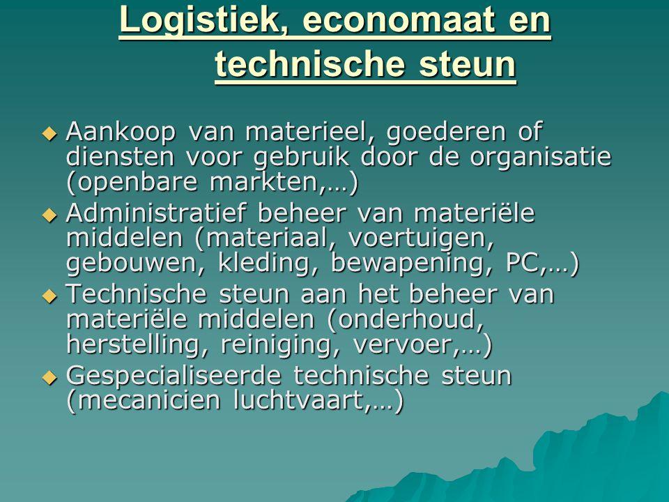 Logistiek, economaat en technische steun  Aankoop van materieel, goederen of diensten voor gebruik door de organisatie (openbare markten,…)  Adminis