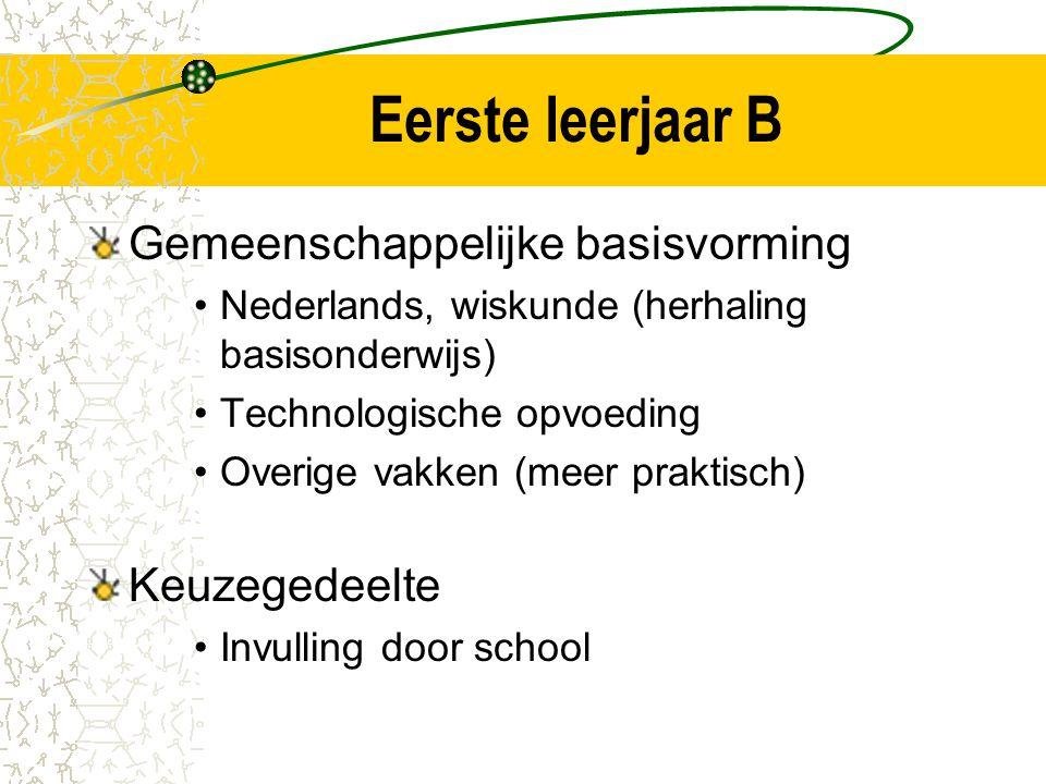 Eerste leerjaar B Gemeenschappelijke basisvorming Nederlands, wiskunde (herhaling basisonderwijs) Technologische opvoeding Overige vakken (meer praktisch) Keuzegedeelte Invulling door school