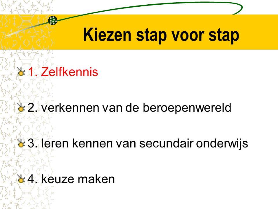 Kiezen stap voor stap 1.Zelfkennis 2. verkennen van de beroepenwereld 3.