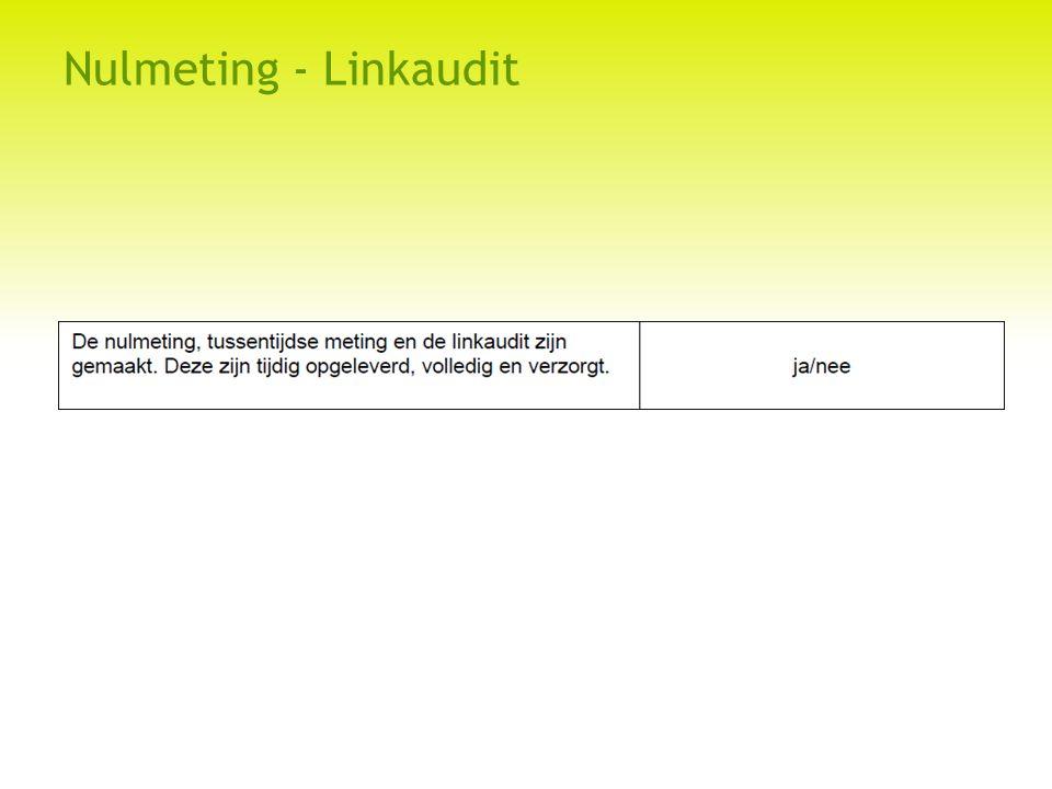 Nulmeting - Linkaudit