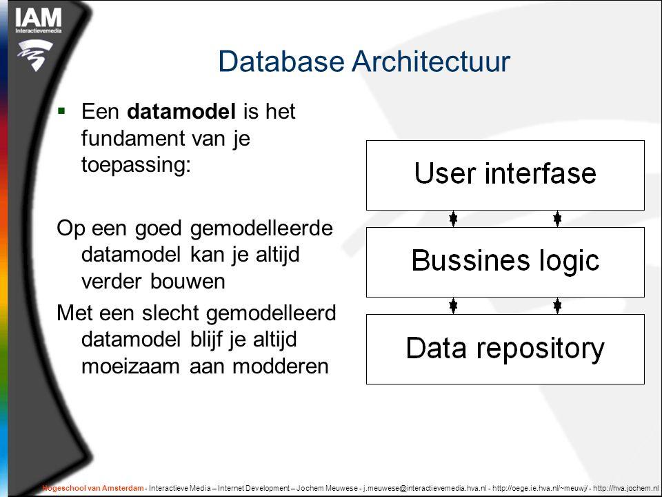 Hogeschool van Amsterdam - Interactieve Media – Internet Development – Jochem Meuwese - j.meuwese@interactievemedia.hva.nl - http://oege.ie.hva.nl/~meuwj/ - http://hva.jochem.nl Database Architectuur  Een datamodel is het fundament van je toepassing: Op een goed gemodelleerde datamodel kan je altijd verder bouwen Met een slecht gemodelleerd datamodel blijf je altijd moeizaam aan modderen