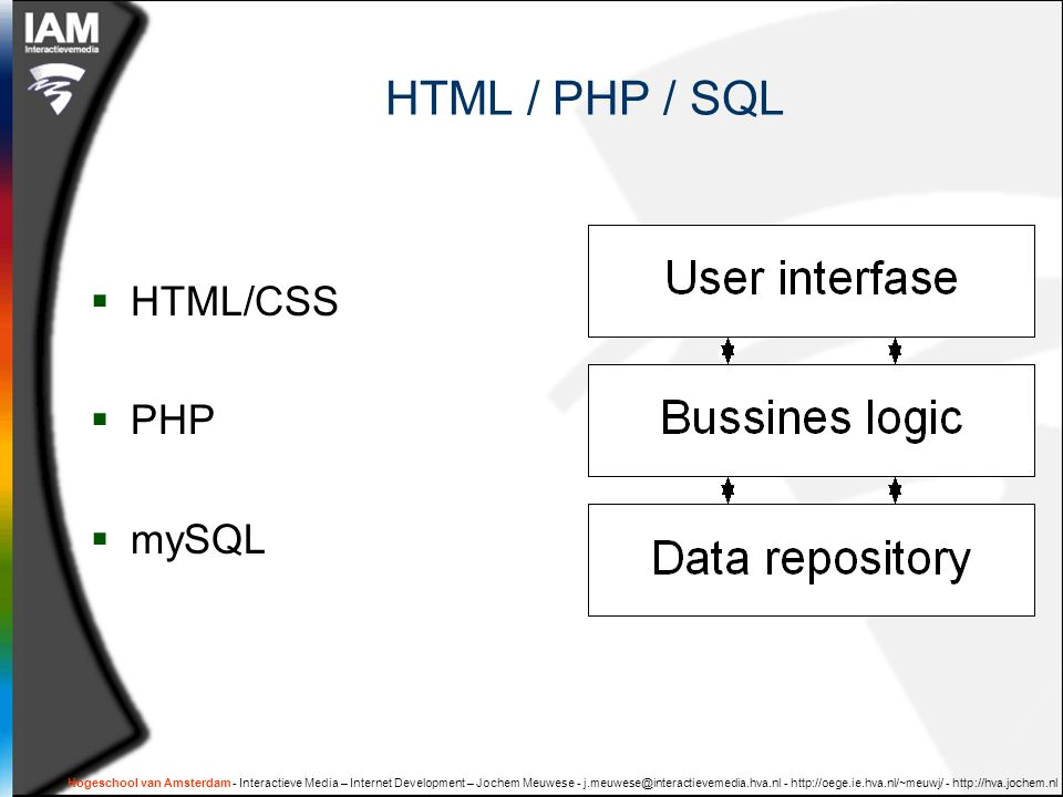 HTML / PHP / SQL  HTML/CSS  PHP  mySQL Hogeschool van Amsterdam - Interactieve Media – Internet Development – Jochem Meuwese - j.meuwese@interactievemedia.hva.nl - http://oege.ie.hva.nl/~meuwj/ - http://hva.jochem.nl