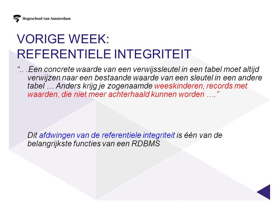 VANDAAG, TOCH WAT NIEUWS … 1.HAVING 2.CRUD-queries 3.Verschillende soorten relaties 4.En veel, heel veel oefenen … Hogeschool van Amsterdam - Interactieve Media – Internet Development – Jochem Meuwese - j.meuwese@interactievemedia.hva.nl - http://oege.ie.hva.nl/~meuwj/ - http://hva.jochem.nl