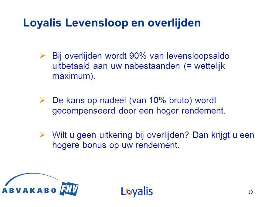 1010 10 Loyalis Levensloop en overlijden  Bij overlijden wordt 90% van levensloopsaldo uitbetaald aan uw nabestaanden (= wettelijk maximum).