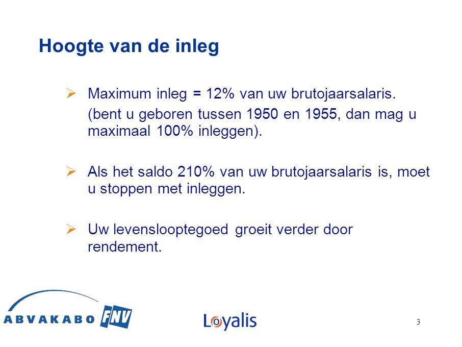 1414 14 Meer weten. www.loyalis.nl.