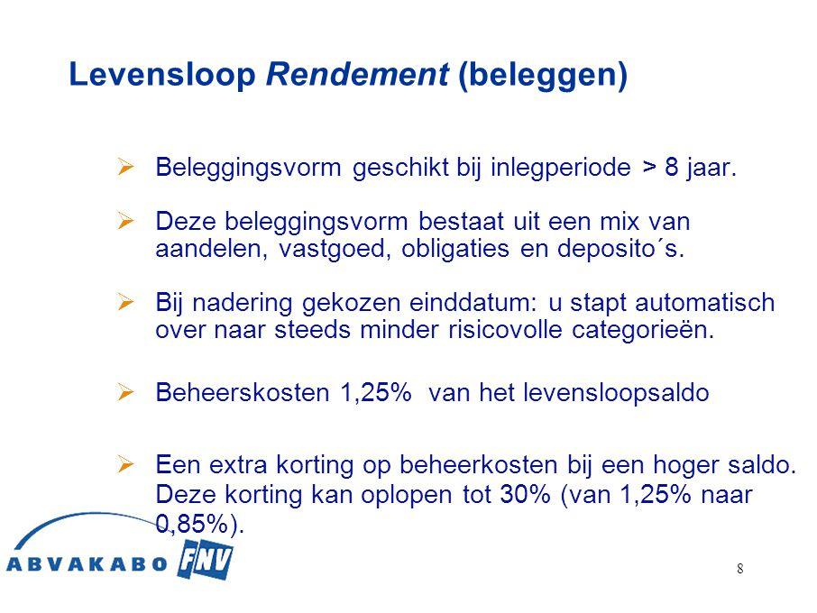 8 8 Levensloop Rendement (beleggen)  Beleggingsvorm geschikt bij inlegperiode > 8 jaar.