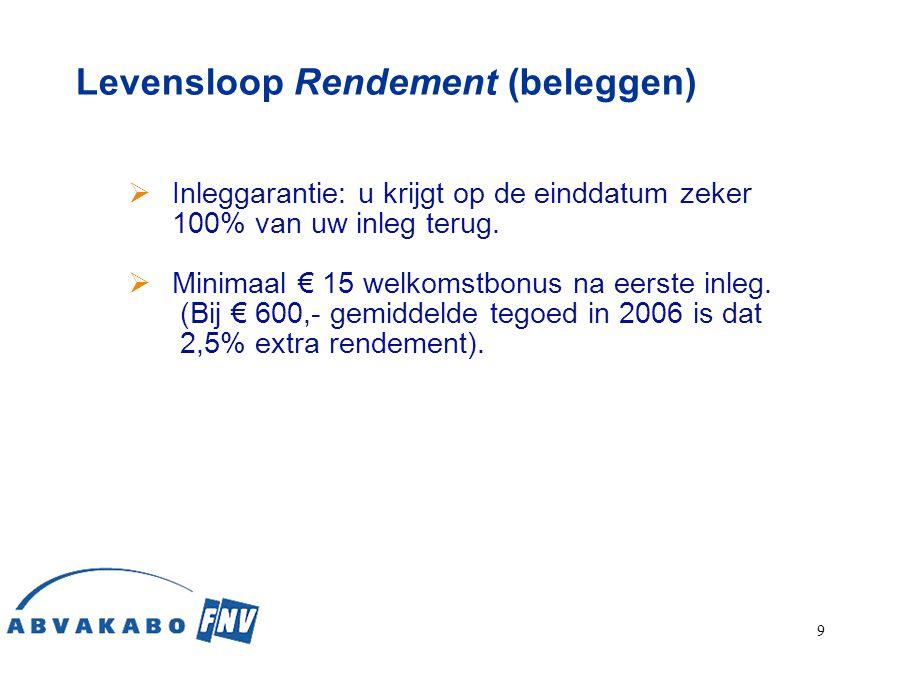 9 9 Levensloop Rendement (beleggen)  Inleggarantie: u krijgt op de einddatum zeker 100% van uw inleg terug.