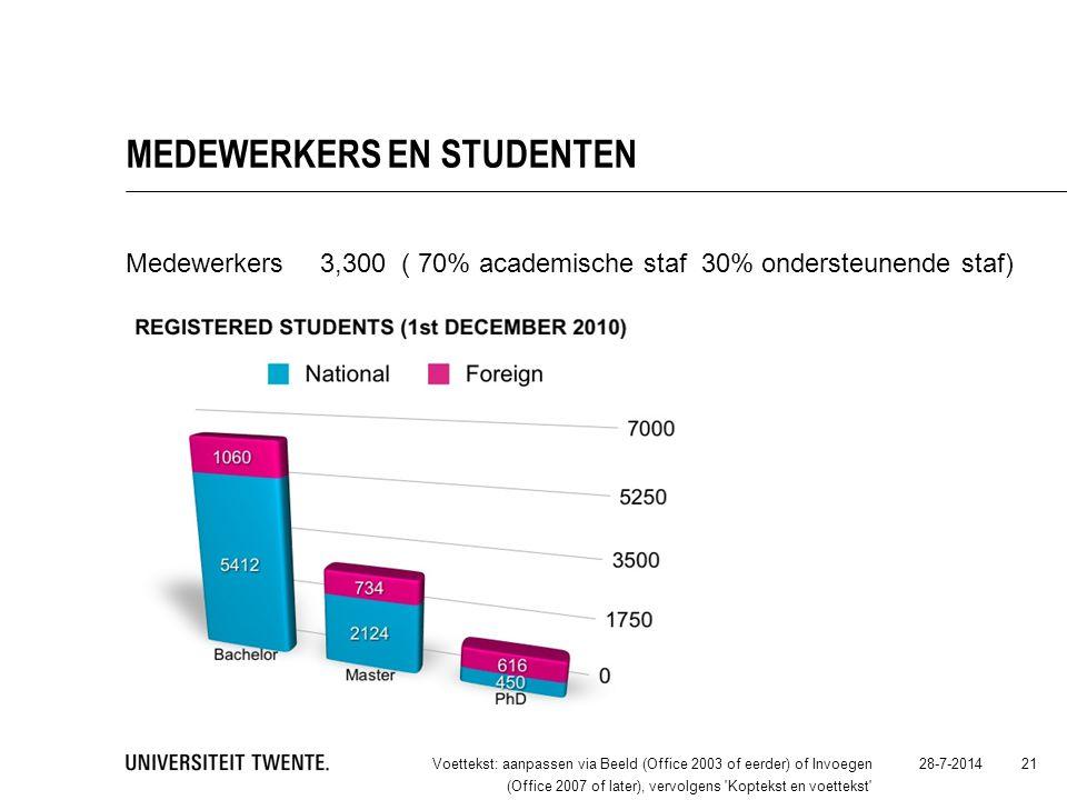 28-7-2014Voettekst: aanpassen via Beeld (Office 2003 of eerder) of Invoegen (Office 2007 of later), vervolgens Koptekst en voettekst 21 MEDEWERKERS EN STUDENTEN Medewerkers3,300 ( 70% academische staf 30% ondersteunende staf)