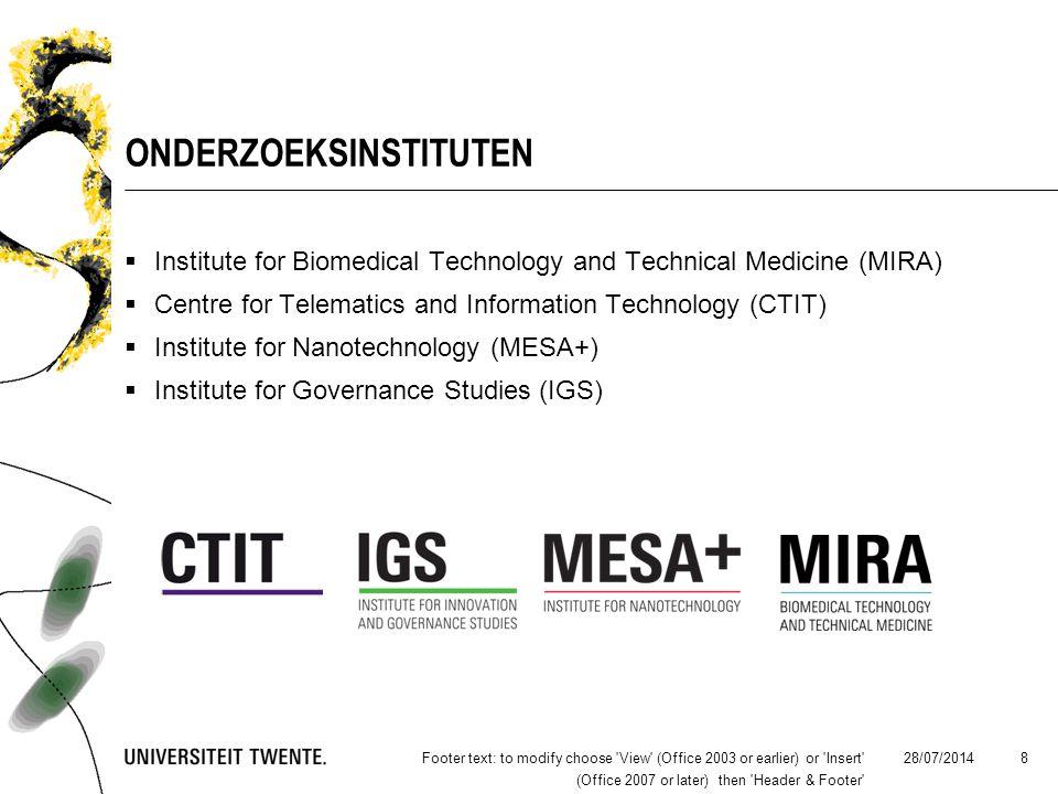 28/07/2014Footer text: to modify choose View (Office 2003 or earlier) or Insert (Office 2007 or later) then Header & Footer 9 FACULTEITEN  Faculteit Construerende Technische Wetenschappen (CTW)  Faculteit Elektrotechniek, Wiskunde en Informatica (EWI)  Faculteit Gedragswetenschappen (GW)  Internationaal Instituut voor Geo-Informatie Wetenschap en Aardobservatie (ITC)  Faculteit Management en Bestuur (MB)  Faculteit Technische Natuurwetenschappen (TNW)