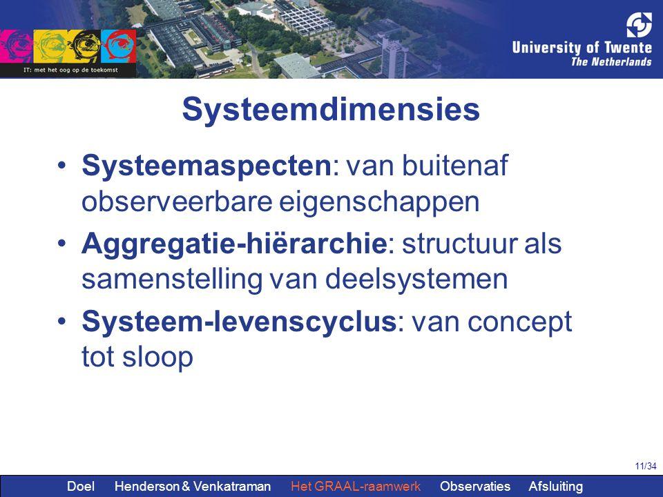 11/34 Systeemdimensies Systeemaspecten: van buitenaf observeerbare eigenschappen Aggregatie-hiërarchie: structuur als samenstelling van deelsystemen Systeem-levenscyclus: van concept tot sloop Doel Henderson & Venkatraman Het GRAAL-raamwerk Observaties Afsluiting