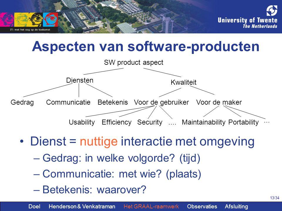 13/34 Aspecten van software-producten Dienst = nuttige interactie met omgeving –Gedrag: in welke volgorde? (tijd) –Communicatie: met wie? (plaats) –Be