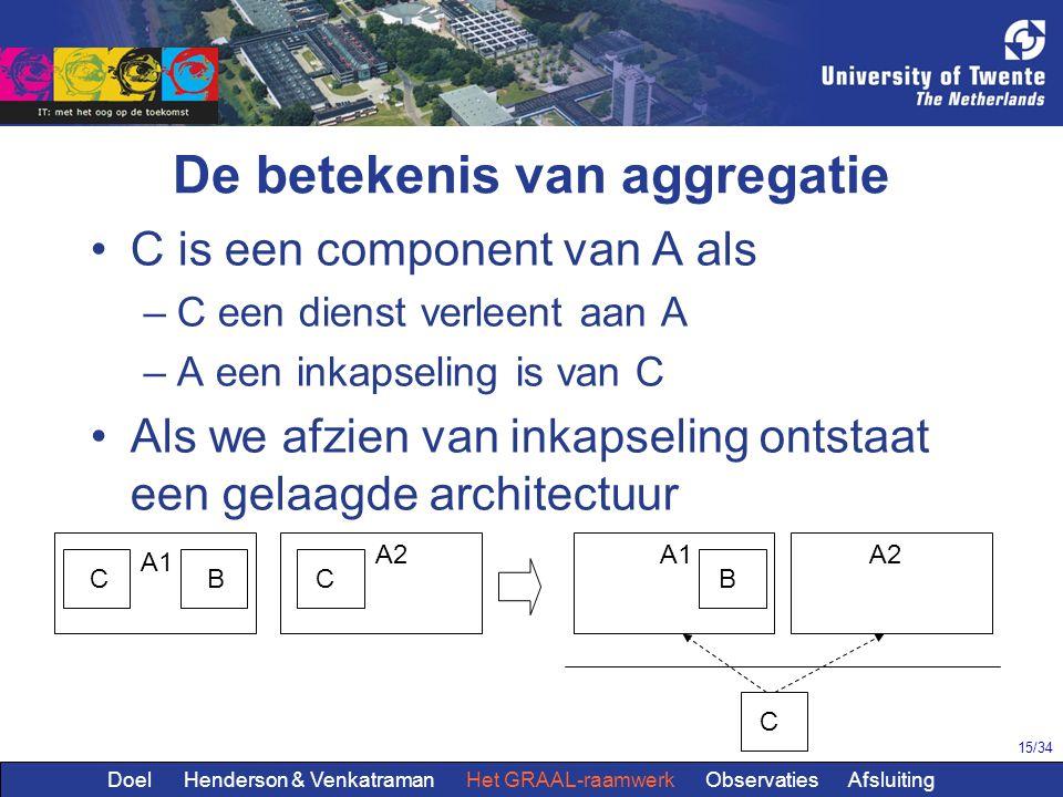 15/34 De betekenis van aggregatie C is een component van A als –C een dienst verleent aan A –A een inkapseling is van C Als we afzien van inkapseling