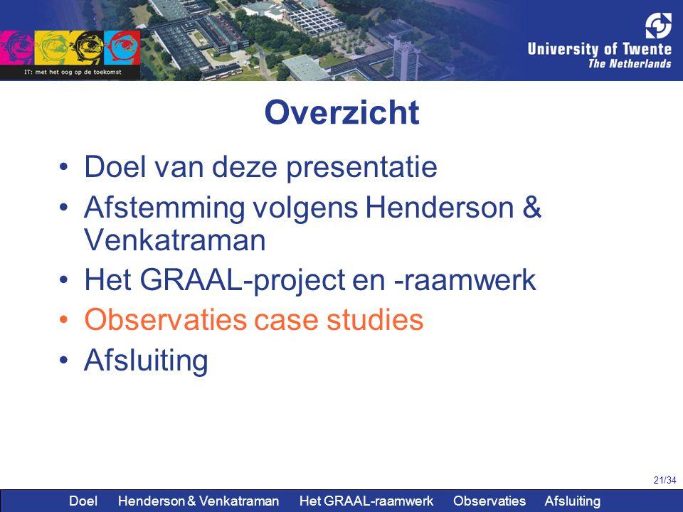 21/34 Overzicht Doel van deze presentatie Afstemming volgens Henderson & Venkatraman Het GRAAL-project en -raamwerk Observaties case studies Afsluitin