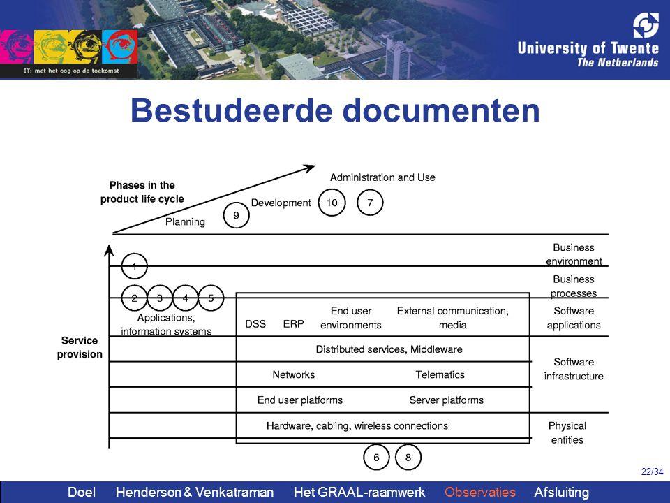 22/34 Bestudeerde documenten Doel Henderson & Venkatraman Het GRAAL-raamwerk Observaties Afsluiting
