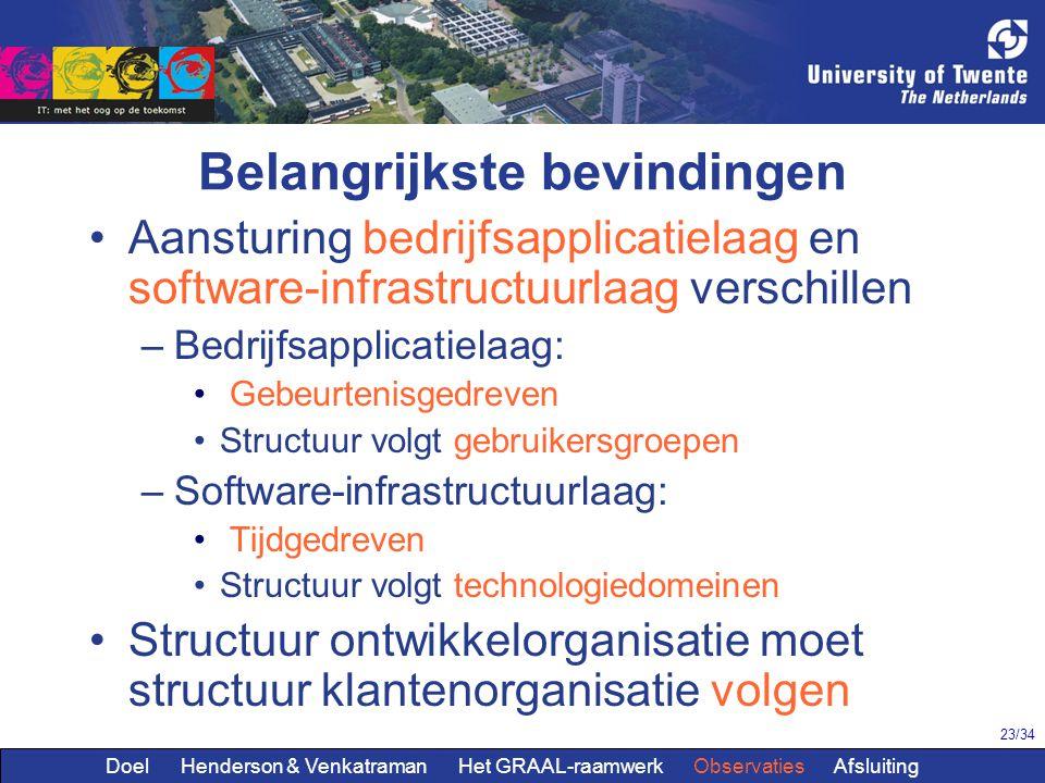 23/34 Belangrijkste bevindingen Aansturing bedrijfsapplicatielaag en software-infrastructuurlaag verschillen –Bedrijfsapplicatielaag: Gebeurtenisgedre