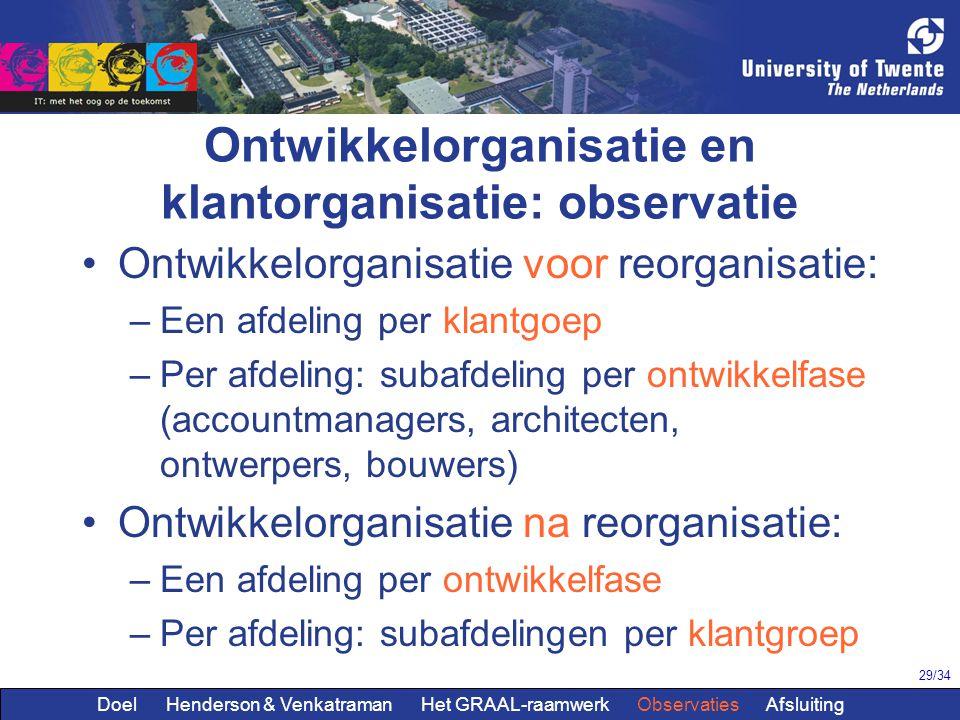 29/34 Ontwikkelorganisatie en klantorganisatie: observatie Ontwikkelorganisatie voor reorganisatie: –Een afdeling per klantgoep –Per afdeling: subafde