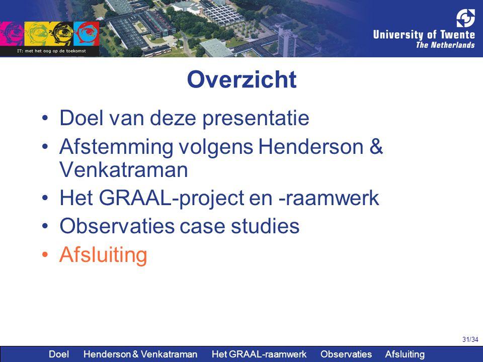 31/34 Overzicht Doel van deze presentatie Afstemming volgens Henderson & Venkatraman Het GRAAL-project en -raamwerk Observaties case studies Afsluitin