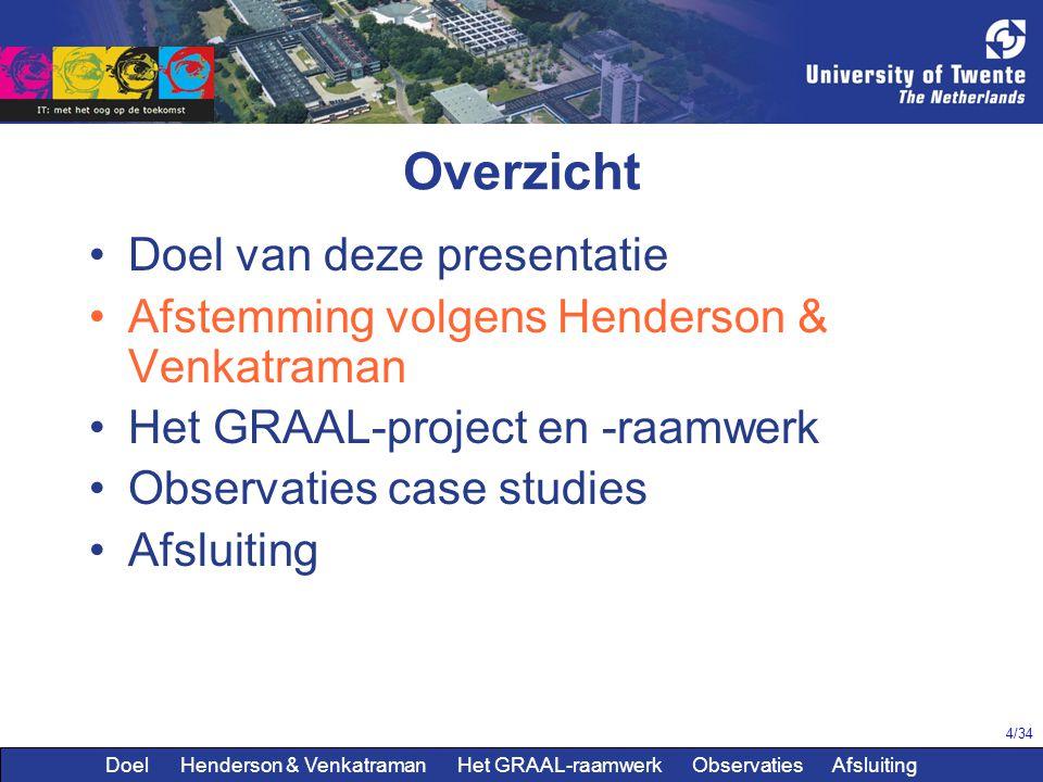 4/34 Overzicht Doel van deze presentatie Afstemming volgens Henderson & Venkatraman Het GRAAL-project en -raamwerk Observaties case studies Afsluiting