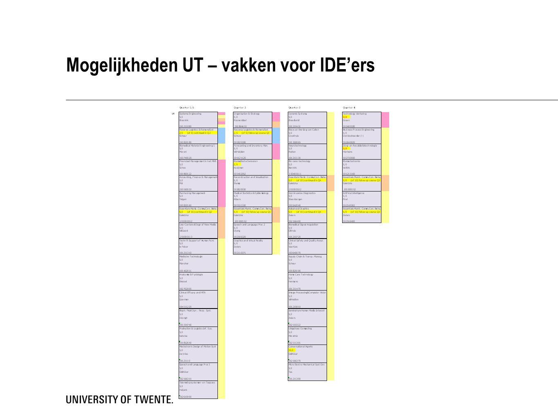 Mogelijkheden UT – vakken voor IDE'ers