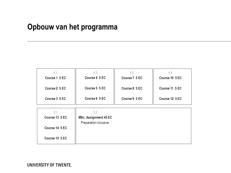 Opbouw van het programma 5.1 Course 13 5 EC Course 14 5 EC Course 15 5 EC 5.2 MSc.