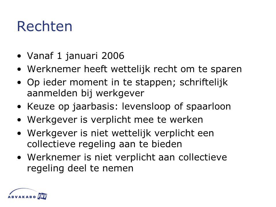 Rechten Vanaf 1 januari 2006 Werknemer heeft wettelijk recht om te sparen Op ieder moment in te stappen; schriftelijk aanmelden bij werkgever Keuze op