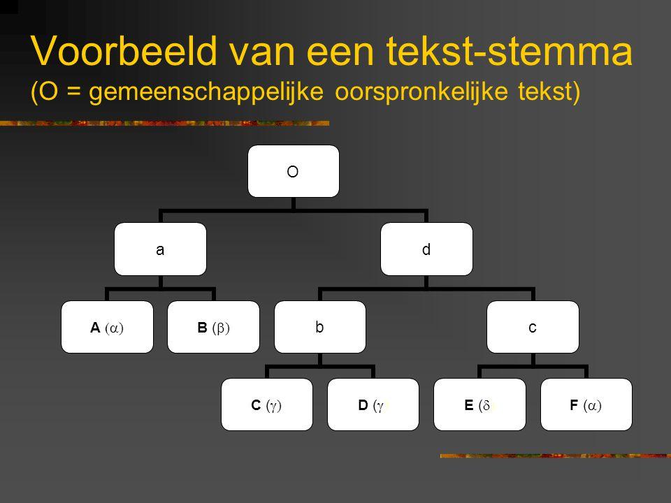 Voorbeeld van een tekst-stemma (O = gemeenschappelijke oorspronkelijke tekst) O a A  ) B (  ) d b C (  ) D (  ) c E (  ) F (  )