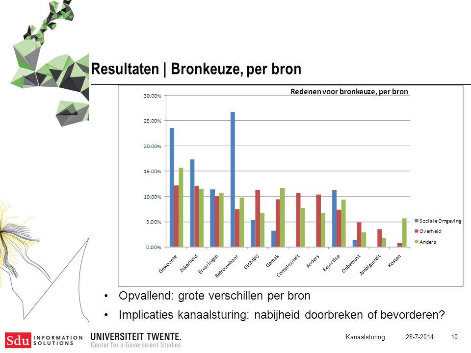 28-7-2014 10 Resultaten | Bronkeuze, per bron Opvallend: grote verschillen per bron Implicaties kanaalsturing: nabijheid doorbreken of bevorderen? Kan