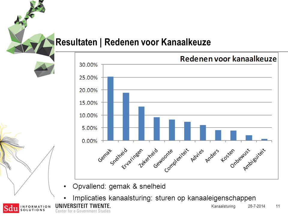 28-7-2014 11 Resultaten | Redenen voor Kanaalkeuze Opvallend: gemak & snelheid Implicaties kanaalsturing: sturen op kanaaleigenschappen Kanaalsturing