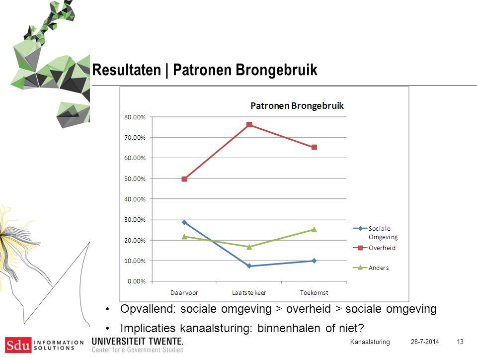 28-7-2014 13 Resultaten | Patronen Brongebruik Opvallend: sociale omgeving > overheid > sociale omgeving Implicaties kanaalsturing: binnenhalen of nie