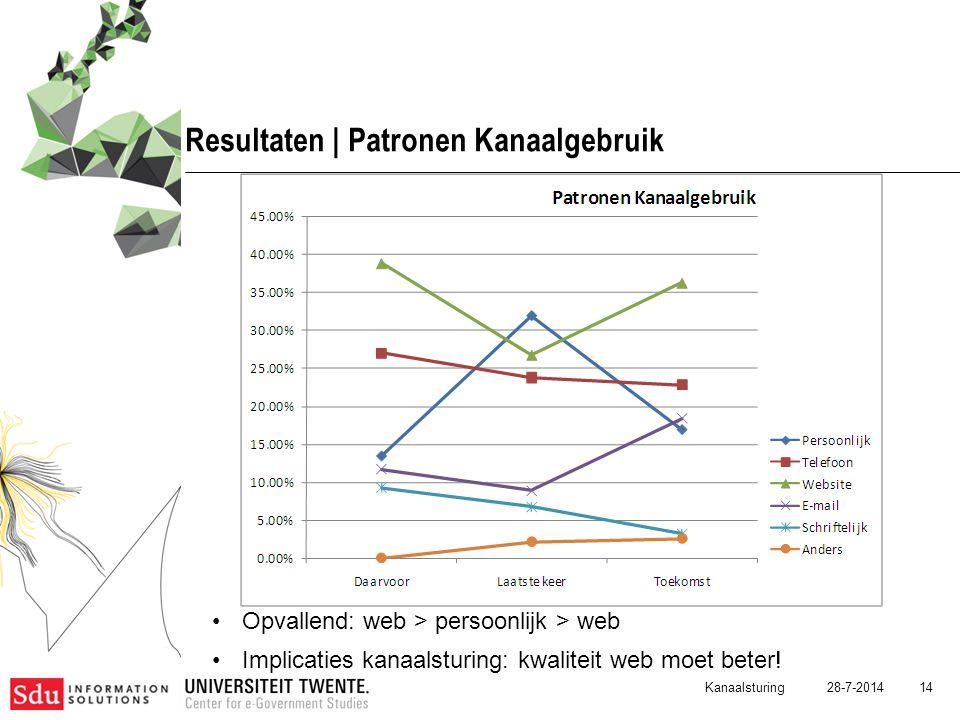 28-7-2014 14 Resultaten | Patronen Kanaalgebruik Opvallend: web > persoonlijk > web Implicaties kanaalsturing: kwaliteit web moet beter! Kanaalsturing