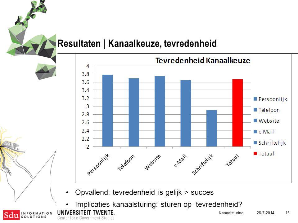 28-7-2014 15 Resultaten | Kanaalkeuze, tevredenheid Opvallend: tevredenheid is gelijk > succes Implicaties kanaalsturing: sturen op tevredenheid? Kana