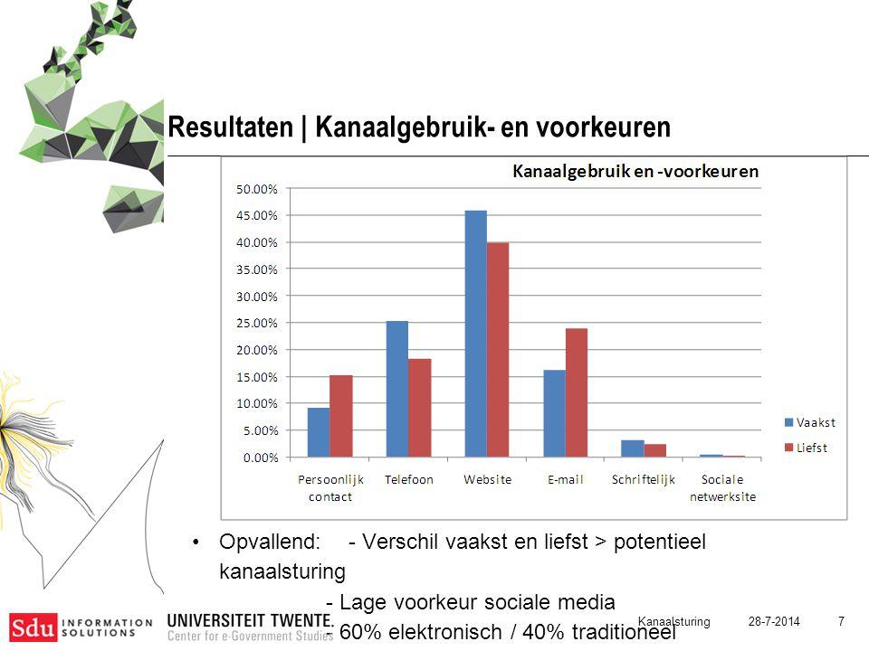 28-7-2014 7 Resultaten | Kanaalgebruik- en voorkeuren Opvallend: - Verschil vaakst en liefst > potentieel kanaalsturing - Lage voorkeur sociale media