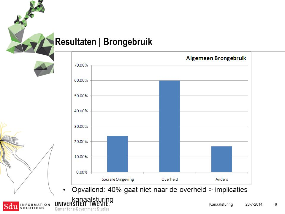 28-7-2014 8 Resultaten | Brongebruik Opvallend: 40% gaat niet naar de overheid > implicaties kanaalsturing Kanaalsturing