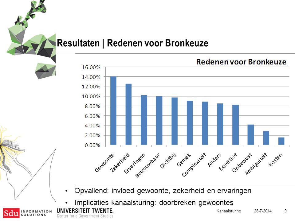 28-7-2014 9 Resultaten | Redenen voor Bronkeuze Opvallend: invloed gewoonte, zekerheid en ervaringen Implicaties kanaalsturing: doorbreken gewoontes K