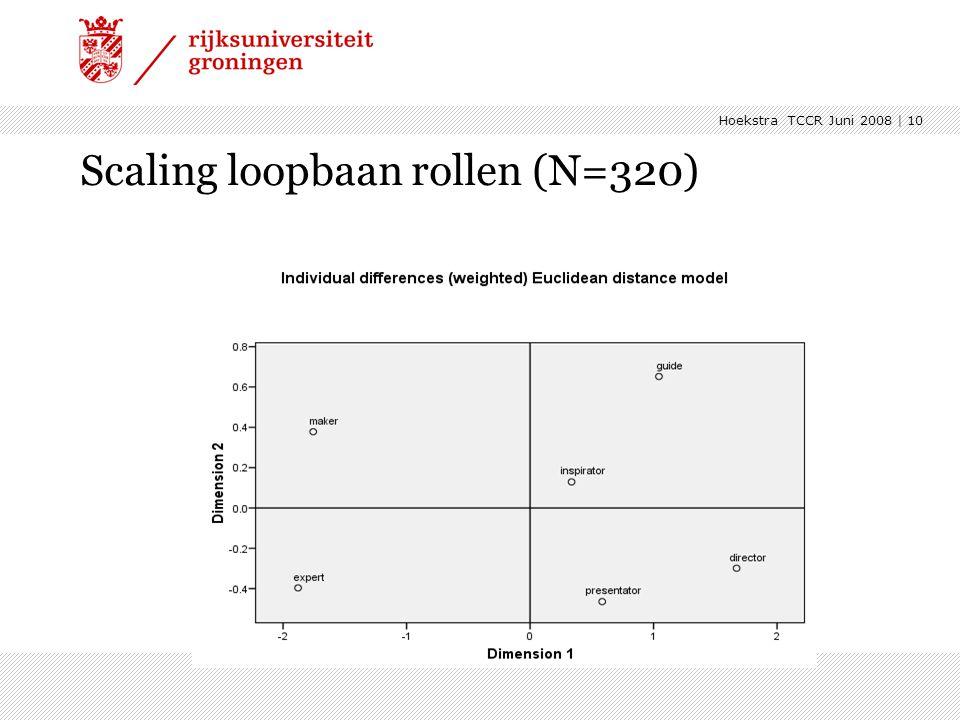 Hoekstra TCCR Juni 2008 | 10 Scaling loopbaan rollen (N=320)