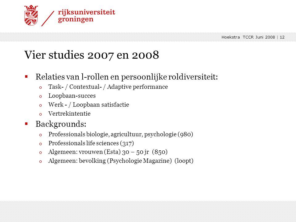 Hoekstra TCCR Juni 2008 | 12 Vier studies 2007 en 2008  Relaties van l-rollen en persoonlijke roldiversiteit: o Task- / Contextual- / Adaptive performance o Loopbaan-succes o Werk - / Loopbaan satisfactie o Vertrekintentie  Backgrounds: o Professionals biologie, agricultuur, psychologie (980) o Professionals life sciences (317) o Algemeen: vrouwen (Esta) 30 – 50 jr (850) o Algemeen: bevolking (Psychologie Magazine) (loopt)