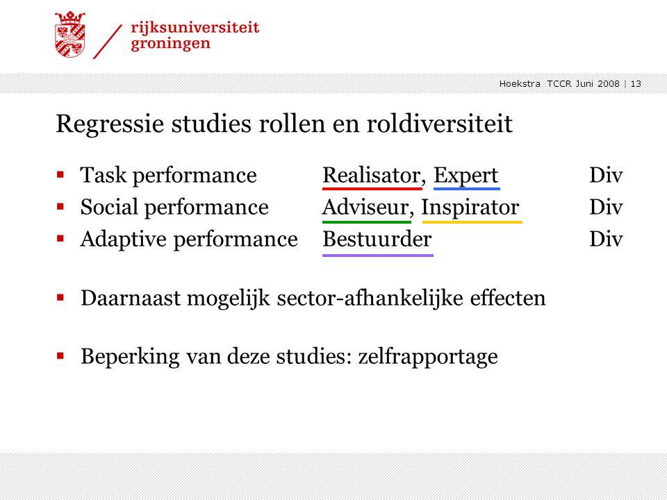 Hoekstra TCCR Juni 2008 | 13 Regressie studies rollen en roldiversiteit  Task performanceRealisator, ExpertDiv  Social performanceAdviseur, InspiratorDiv  Adaptive performanceBestuurderDiv  Daarnaast mogelijk sector-afhankelijke effecten  Beperking van deze studies: zelfrapportage