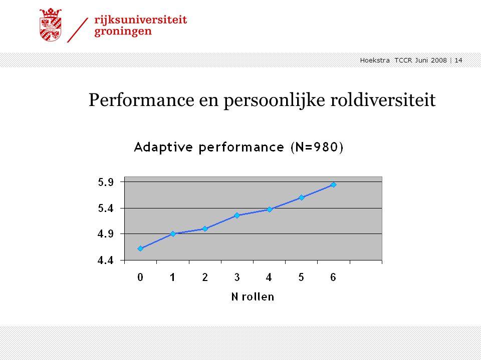 Hoekstra TCCR Juni 2008 | 14 Performance en persoonlijke roldiversiteit