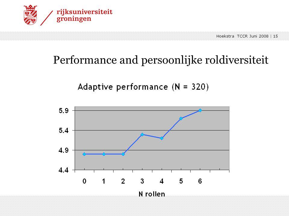 Hoekstra TCCR Juni 2008 | 15 Performance and persoonlijke roldiversiteit