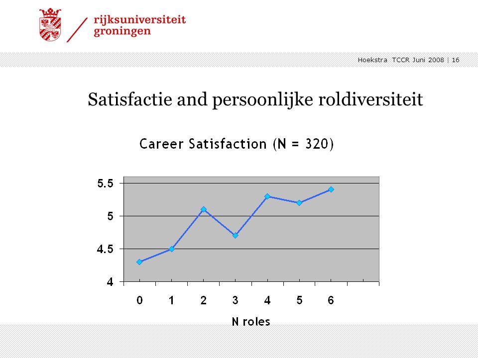 Hoekstra TCCR Juni 2008 | 16 Satisfactie and persoonlijke roldiversiteit