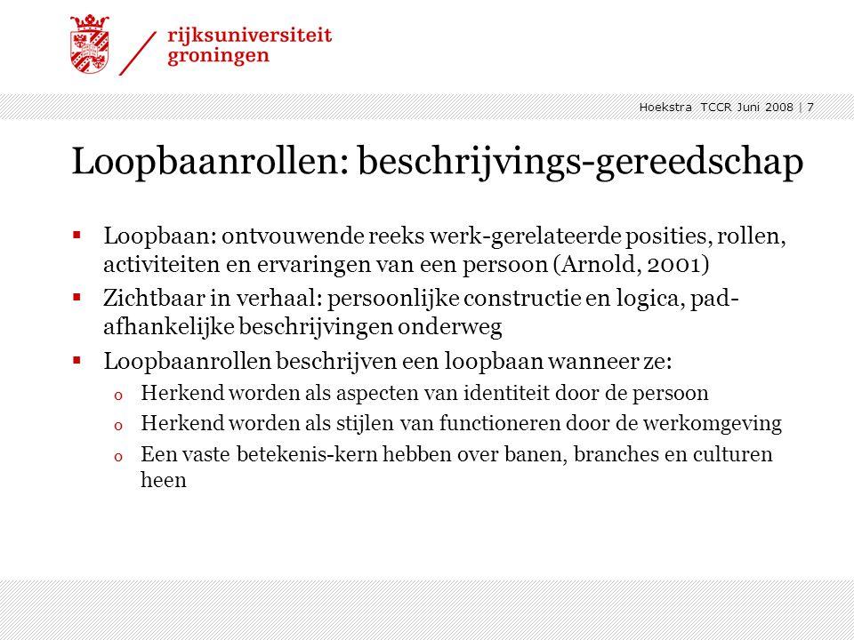 Hoekstra TCCR Juni 2008 | 8 Ontvouwing van persoonlijke rol diversiteit: loopbaan van een jurist / politicus